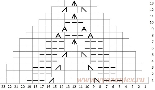 Азиатский колосок схема вязания мастер класс шапка 95