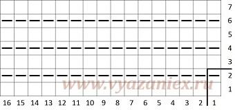 Лицевая гладь - образец простого узора, связанного спицами, схема вязания