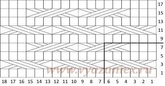 Плетенка из жгутов - схема вязания