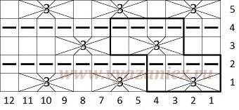 Пучки 3 из 3-х лицевых - схема вязания
