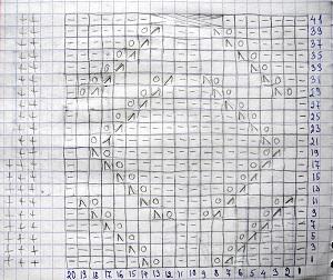 Отметка провязанных рядов на бумаге